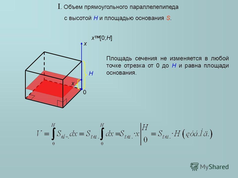 I. Объем прямоугольного параллелепипеда с высотой H и площадью основания S. x H x [0;H] 0 Площадь сечения не изменяется в любой точке отрезка от 0 до H и равна площади основания. x