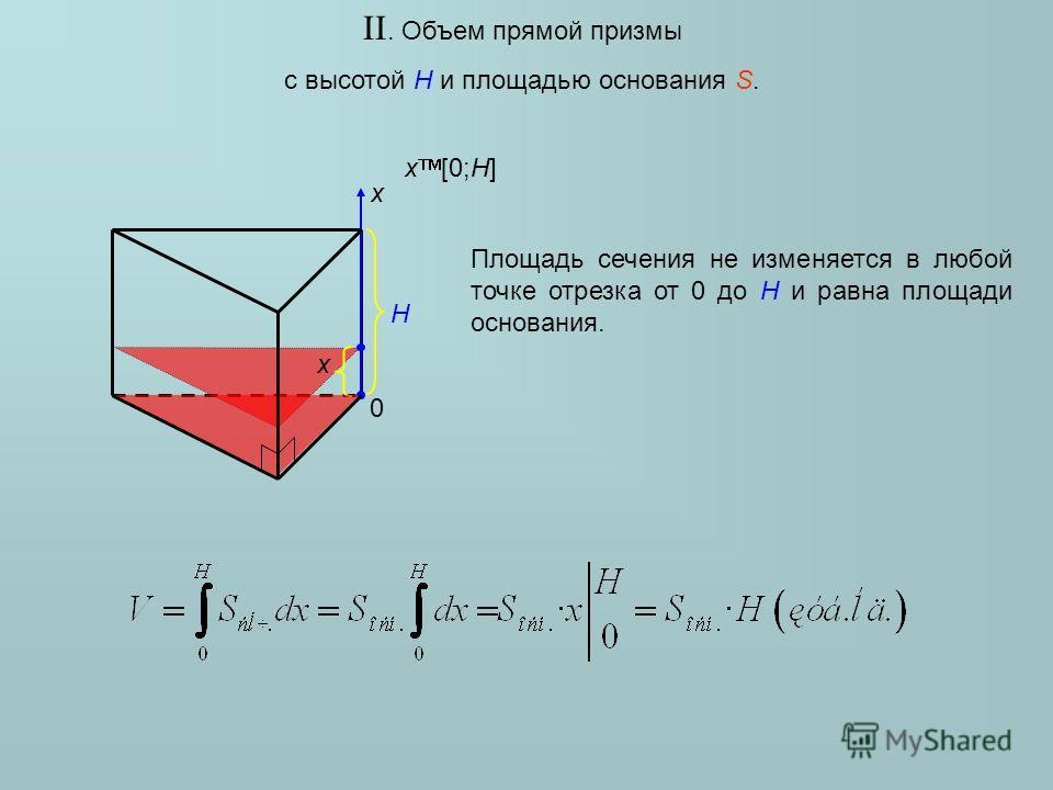 II. Объем прямой призмы с высотой H и площадью основания S. x x [0;H] H 0 Площадь сечения не изменяется в любой точке отрезка от 0 до H и равна площади основания. x