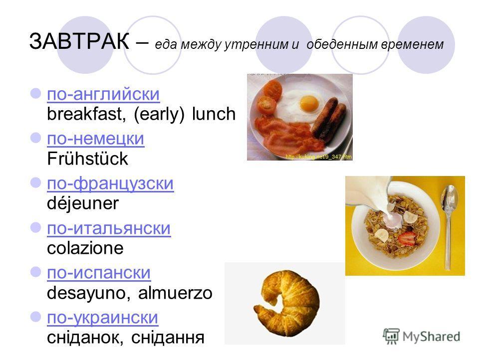 ЗАВТРАК – еда между утренним и обеденным временем по-английски breakfast, (early) lunch по-немецки Frühstück по-французски déjeuner по-итальянски colazione по-испански desayuno, almuerzo по-украински сніданок, снідання