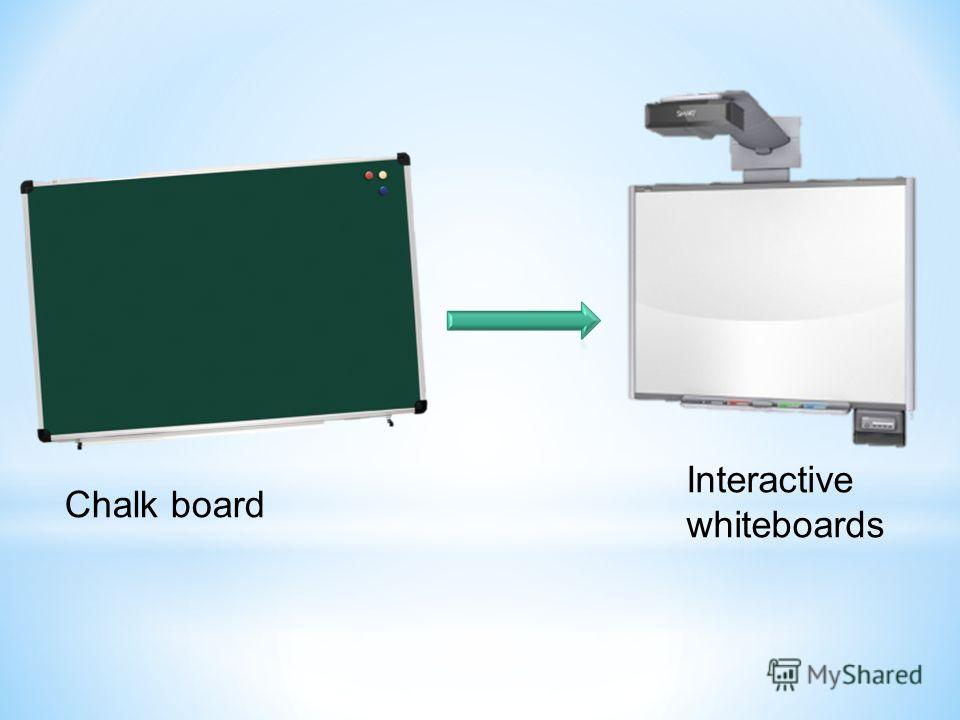 Chalk board Interactive whiteboards
