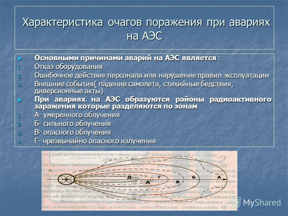Характеристика очагов поражения при авариях на АЭС Характеристика очагов поражения при авариях на АЭС Основными причинами аварий на АЭС является : Основными причинами аварий на АЭС является : 1. Отказ оборудования 2. Ошибочное действие персонала или