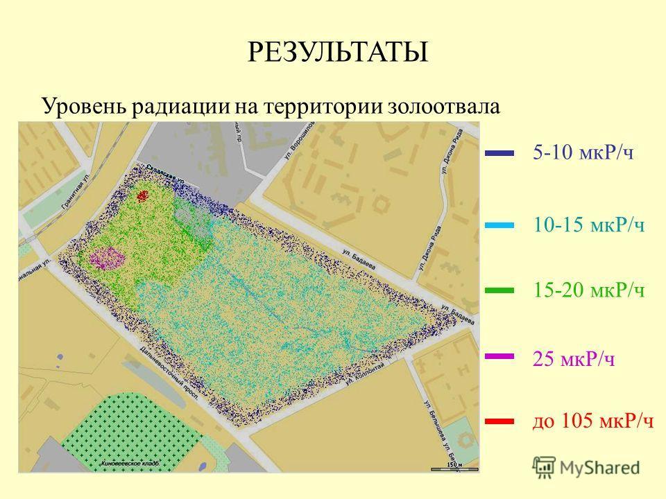 РЕЗУЛЬТАТЫ Уровень радиации на территории золоотвала 5-10 мкР/ч 10-15 мкР/ч 15-20 мкР/ч 25 мкР/ч до 105 мкР/ч