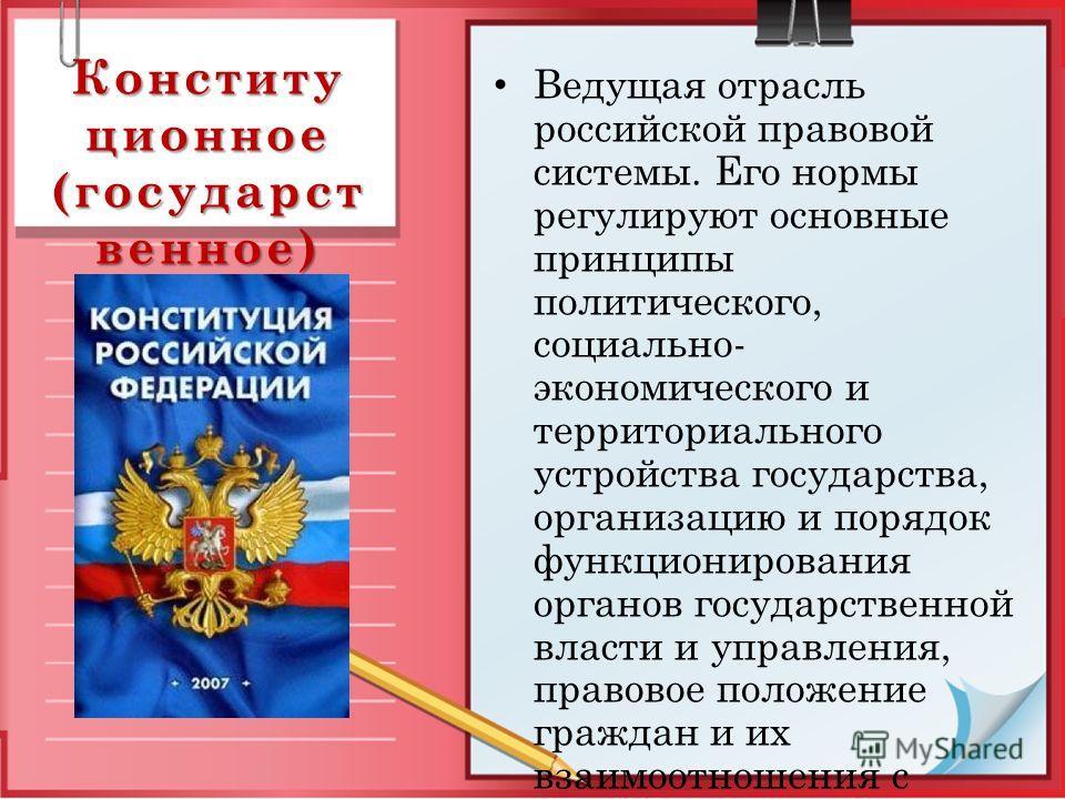 Конститу ционное (государст венное) право Ведущая отрасль российской правовой системы. Его нормы регулируют основные принципы политического, социально- экономического и территориального устройства государства, организацию и порядок функционирования о