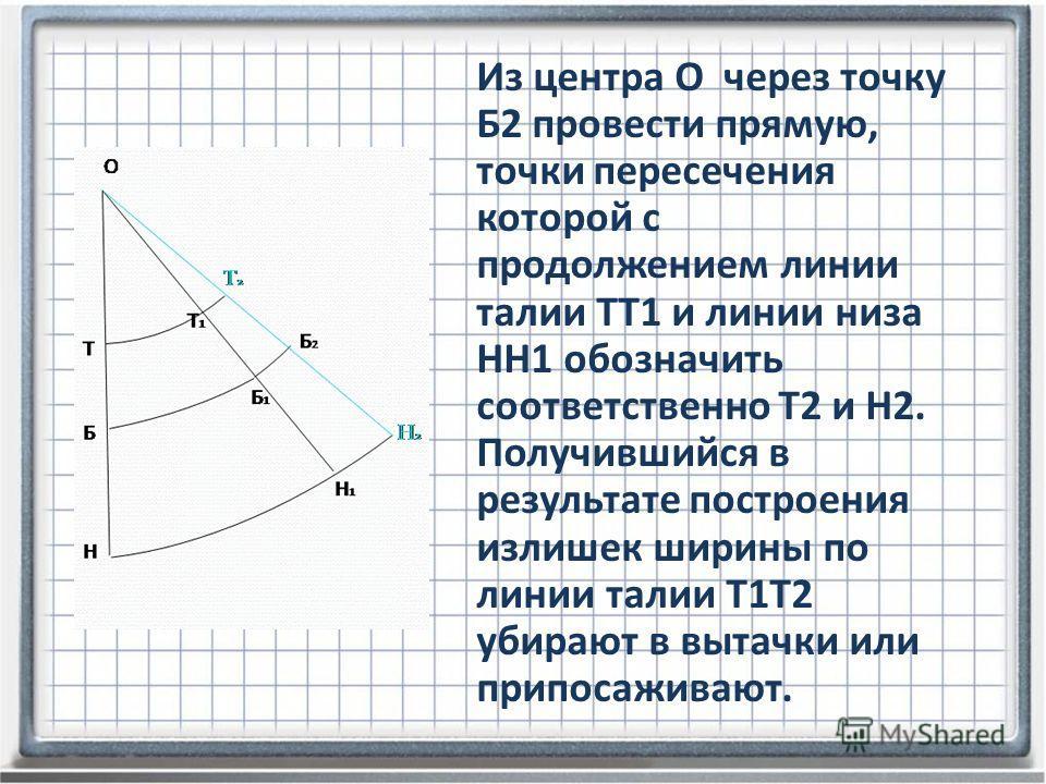 Из центра О через точку Б2 провести прямую, точки пересечения которой с продолжением линии талии ТТ1 и линии низа НН1 обозначить соответственно Т2 и Н2. Получившийся в результате построения излишек ширины по линии талии Т1Т2 убирают в вытачки или при