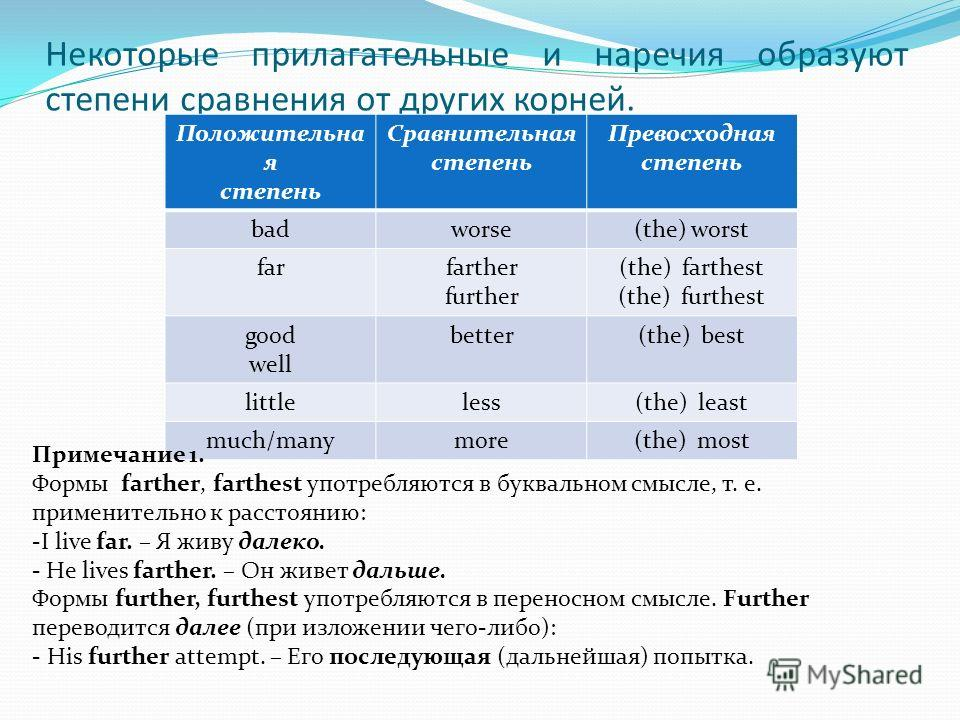Некоторые прилагательные и наречия образуют степени сравнения от других корней. Положительна я степень Сравнительная степень Превосходная степень badworse(the) worst farfarther further (the) farthest (the) furthest good well better(the) best littlele