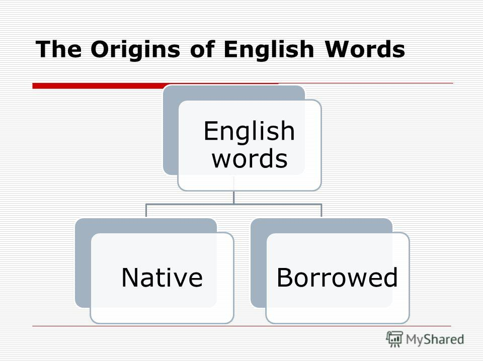 The Origins of English Words English words NativeBorrowed