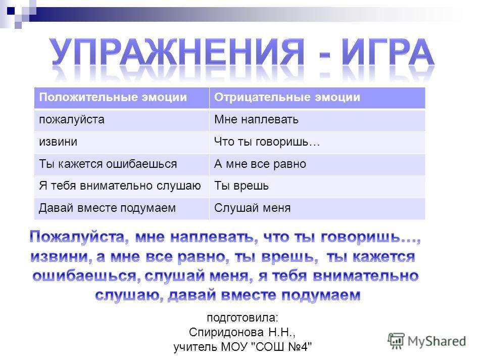 подготовила: Спиридонова Н.Н., учитель МОУ