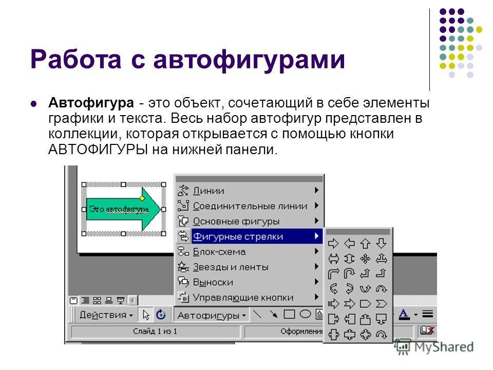 Работа с автофигурами Автофигура - это объект, сочетающий в себе элементы графики и текста. Весь набор автофигур представлен в коллекции, которая открывается с помощью кнопки АВТОФИГУРЫ на нижней панели.
