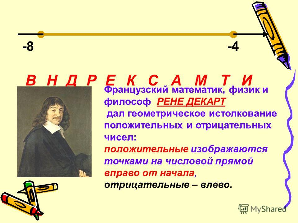 -8-4 ДЕВНРКСАМТИ Французский математик, физик и философ РЕНЕ ДЕКАРТ дал геометрическое истолкование положительных и отрицательных чисел: положительные изображаются точками на числовой прямой вправо от начала, отрицательные – влево.