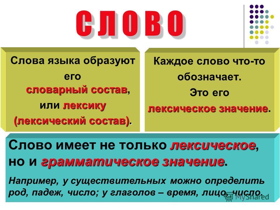 Выражения о речи слове языке