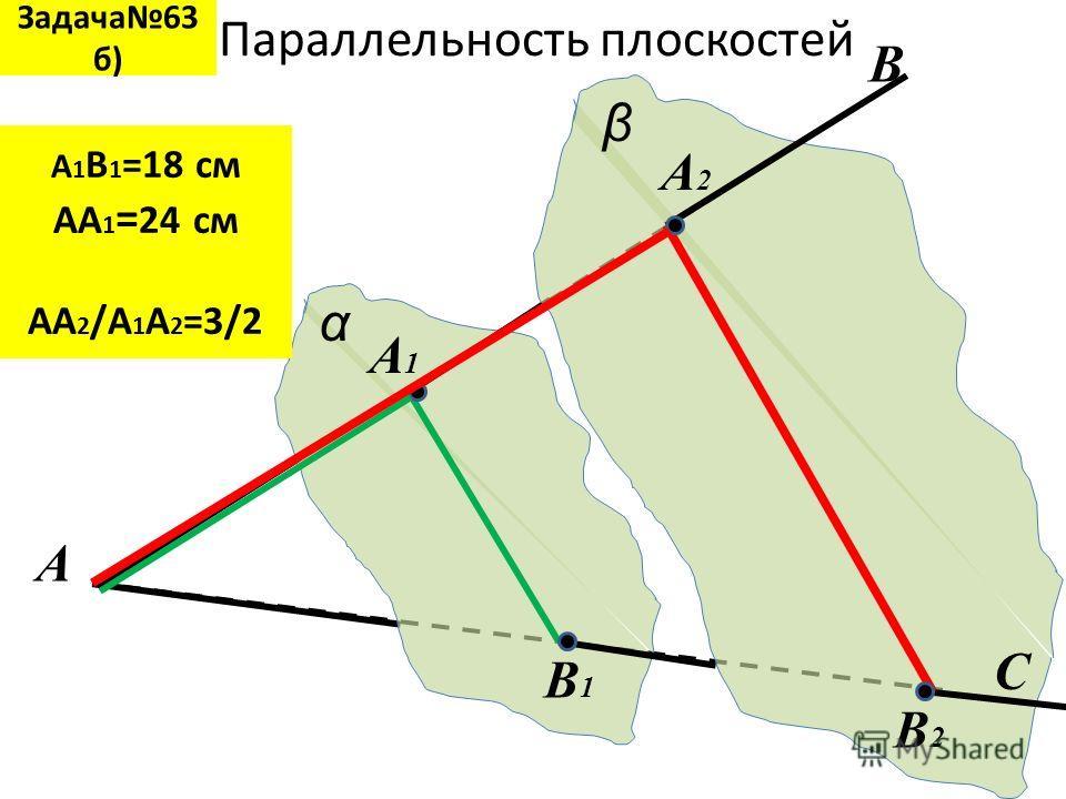 Параллельность плоскостей α β B1B1 A A1A1 A2A2 B B2B2 C Задача63 б) А 1 В 1 =18 см АА 1 = 24 см АА 2 /А 1 А 2 =3/2