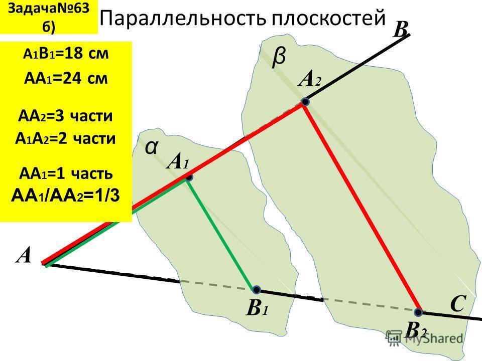 Параллельность плоскостей α β B1B1 A A1A1 A2A2 B B2B2 C Задача63 б) А 1 В 1 =18 см АА 1 = 24 см АА 2 =3 части А 1 А 2 =2 части АА 1 =1 часть АА 1 /АА 2 =1/3