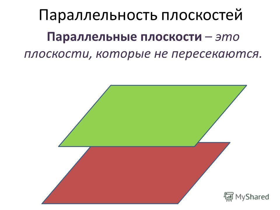 Параллельность плоскостей Параллельные плоскости – это плоскости, которые не пересекаются.