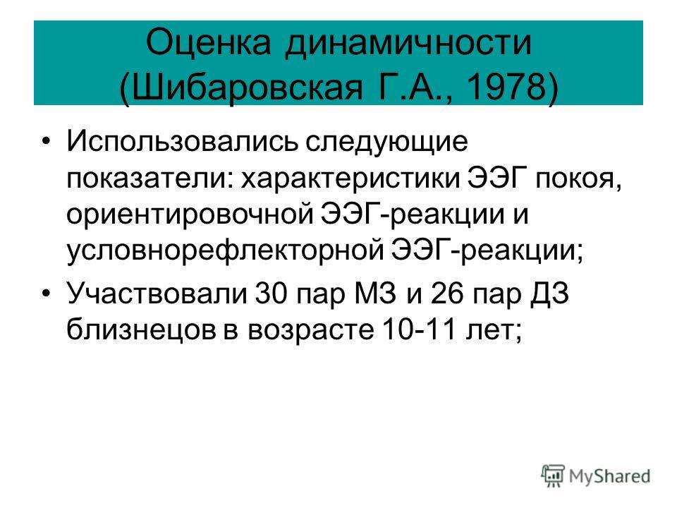 Оценка динамичности (Шибаровская Г.А., 1978) Использовались следующие показатели: характеристики ЭЭГ покоя, ориентировочной ЭЭГ-реакции и условнорефлекторной ЭЭГ-реакции; Участвовали 30 пар МЗ и 26 пар ДЗ близнецов в возрасте 10-11 лет;