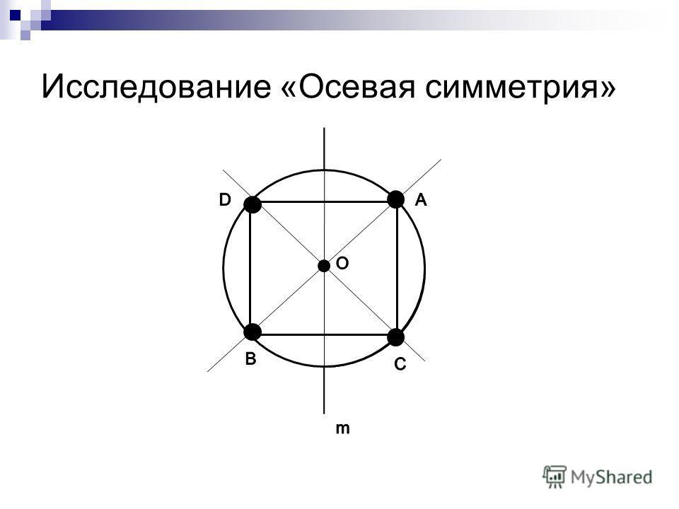 Исследование «Осевая симметрия»