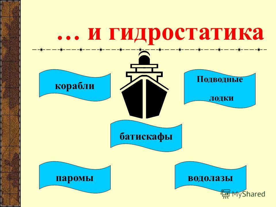 … и гидростатика корабли Подводные лодки батискафы паромыводолазы