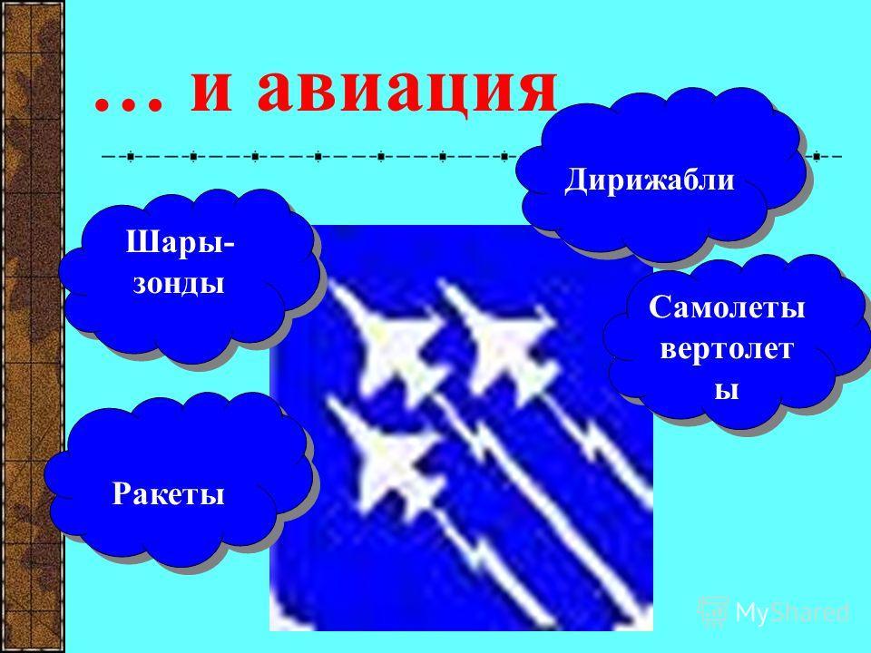 Шары- зонды Самолеты вертолет ы Ракеты Дирижабли … и авиация