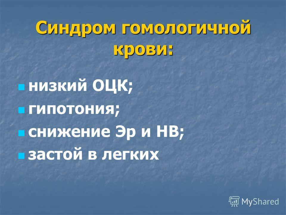 Синдром гомологичной крови: низкий ОЦК; гипотония; снижение Эр и HB; застой в легких