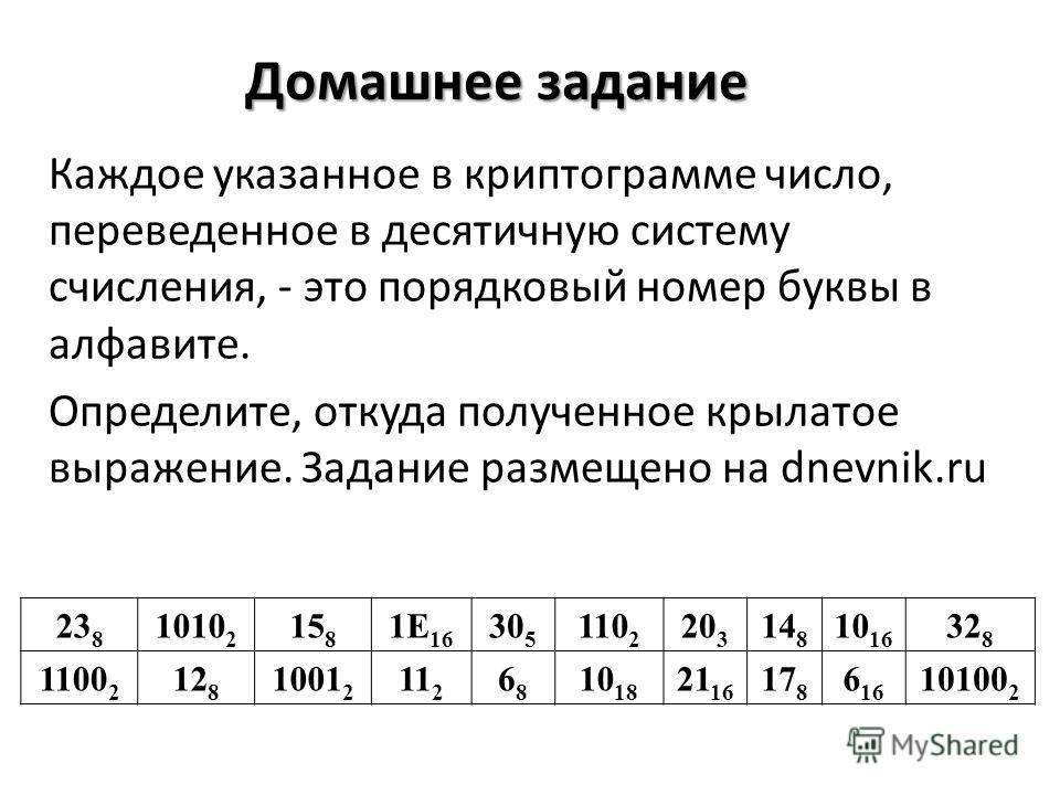 23 8 1010 2 15 8 1Е 16 30 5 110 2 20 3 14 8 10 16 32 8 1100 2 12 8 1001 2 11 2 6868 10 18 21 16 17 8 6 16 10100 2 Каждое указанное в криптограмме число, переведенное в десятичную систему счисления, - это порядковый номер буквы в алфавите. Определите,