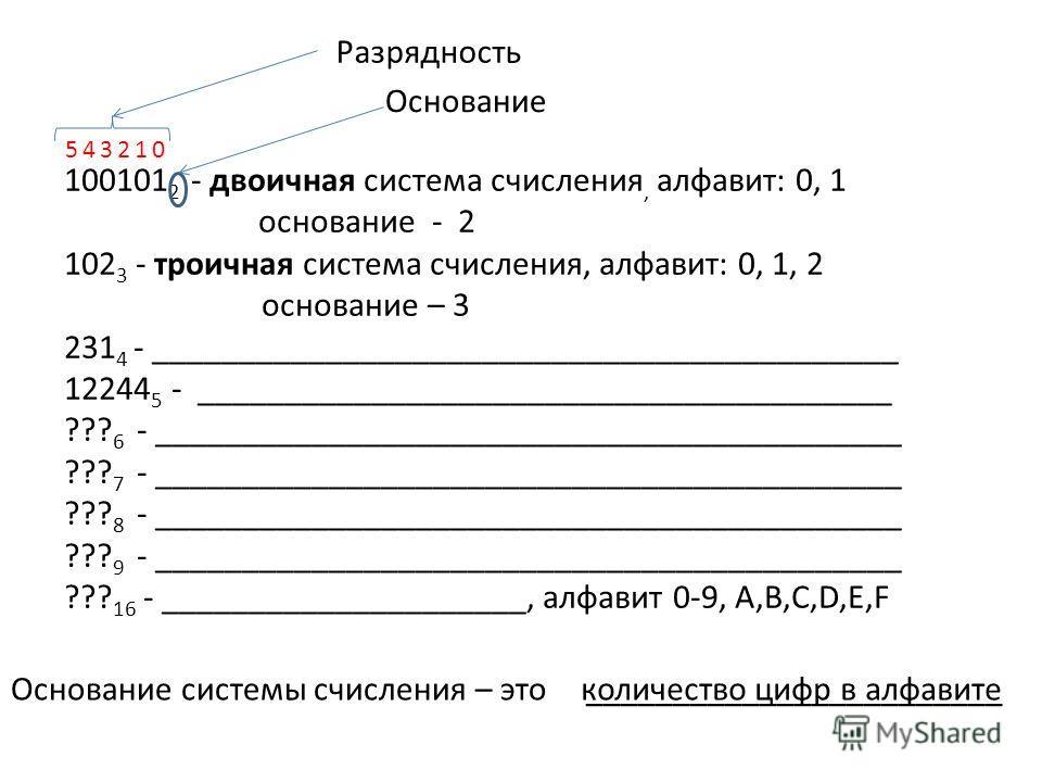 100101 2 - двоичная система счисления, алфавит: 0, 1 основание - 2 102 3 - троичная система счисления, алфавит: 0, 1, 2 основание – 3 231 4 - ___________________________________________ 12244 5 - ________________________________________ ??? 6 - _____