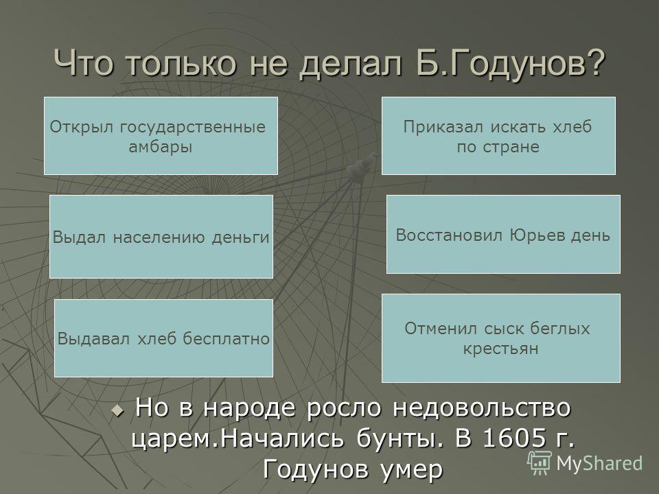 Что только не делал Б.Годунов? Но в народе росло недовольство царем.Начались бунты. В 1605 г. Годунов умер Но в народе росло недовольство царем.Начались бунты. В 1605 г. Годунов умер Открыл государственные амбары Выдал населению деньги Выдавал хлеб б