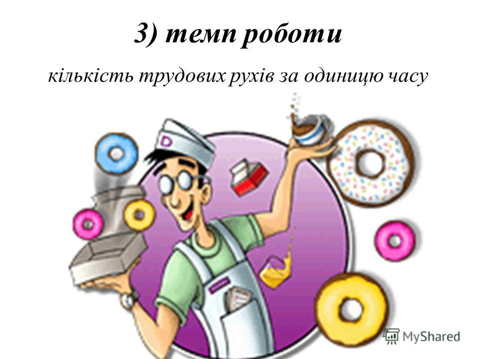 3) темп роботи кількість трудових рухів за одиницю часу