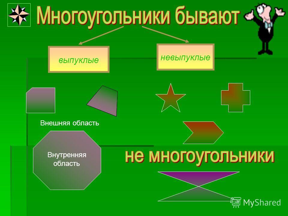 1. Виды многоугольников 2. Свойства измерения площадей 3. Основные формулы для вычисления площадей геометрических фигур: Треугольник Параллелограмм Прямоугольник Ромб Квадрат Трапеция Произвольный четырехугольник 4. Проверь себя 5. Это интересно