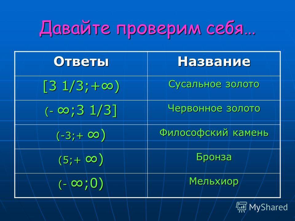 Давайте проверим себя… ОтветыНазвание [3 1/3;+) Сусальное золото (- ;3 1/3] Червонное золото (-3;+) Философский камень (5;+) Бронза (- ;0) Мельхиор