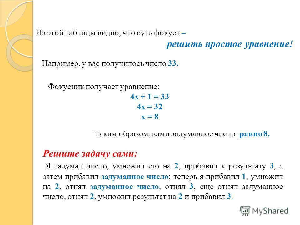 Из этой таблицы видно, что суть фокуса – решить простое уравнение! Например, у вас получилось число 33. Фокусник получает уравнение: 4x + 1 = 33 4x = 32 x = 8 Таким образом, вами задуманное число равно 8. Решите задачу сами: Я задумал число, умножил