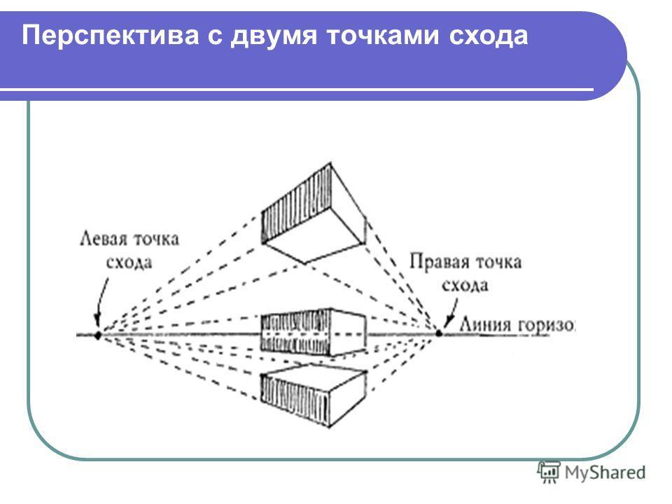 Перспектива с двумя точками схода