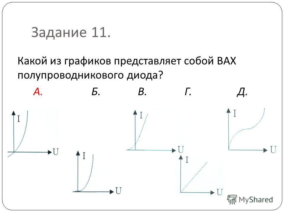 Задание 11. Какой из графиков представляет собой ВАХ полупроводникового диода ? А. Б. В. Г. Д.