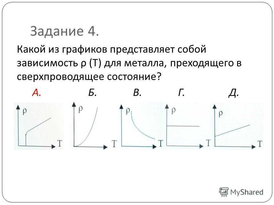 Задание 4. Какой из графиков представляет собой зависимость ρ ( Т ) для металла, преходящего в сверхпроводящее состояние ? А. Б. В. Г. Д.