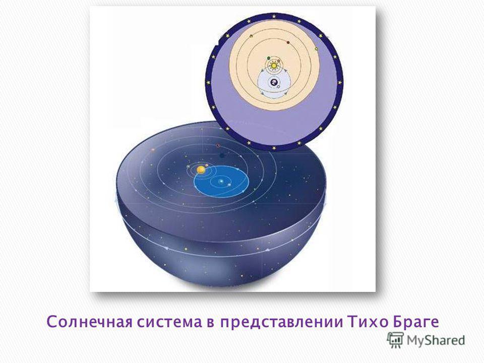 Солнечная система в представлении Тихо Браге