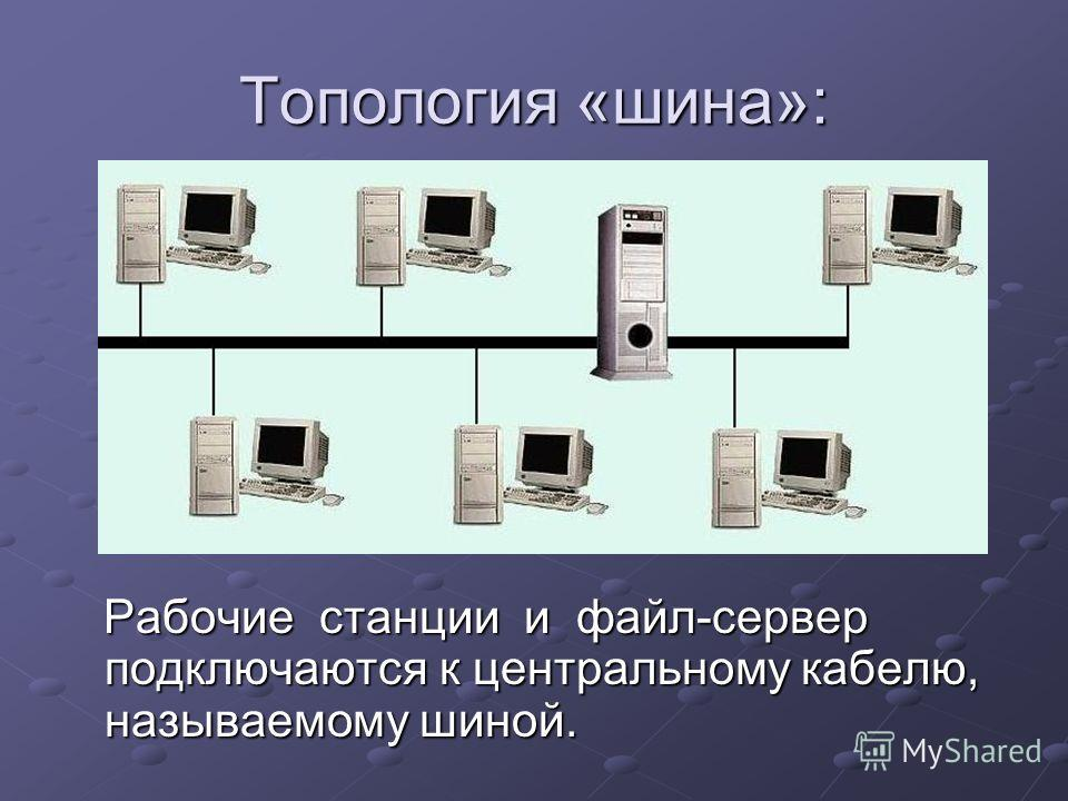 Топология «шина»: Рабочие станции и файл-сервер подключаются к центральному кабелю, называемому шиной. Рабочие станции и файл-сервер подключаются к центральному кабелю, называемому шиной.
