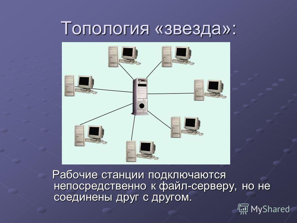 Топология «звезда»: Рабочие станции подключаются непосредственно к файл-серверу, но не соединены друг с другом. Рабочие станции подключаются непосредственно к файл-серверу, но не соединены друг с другом.