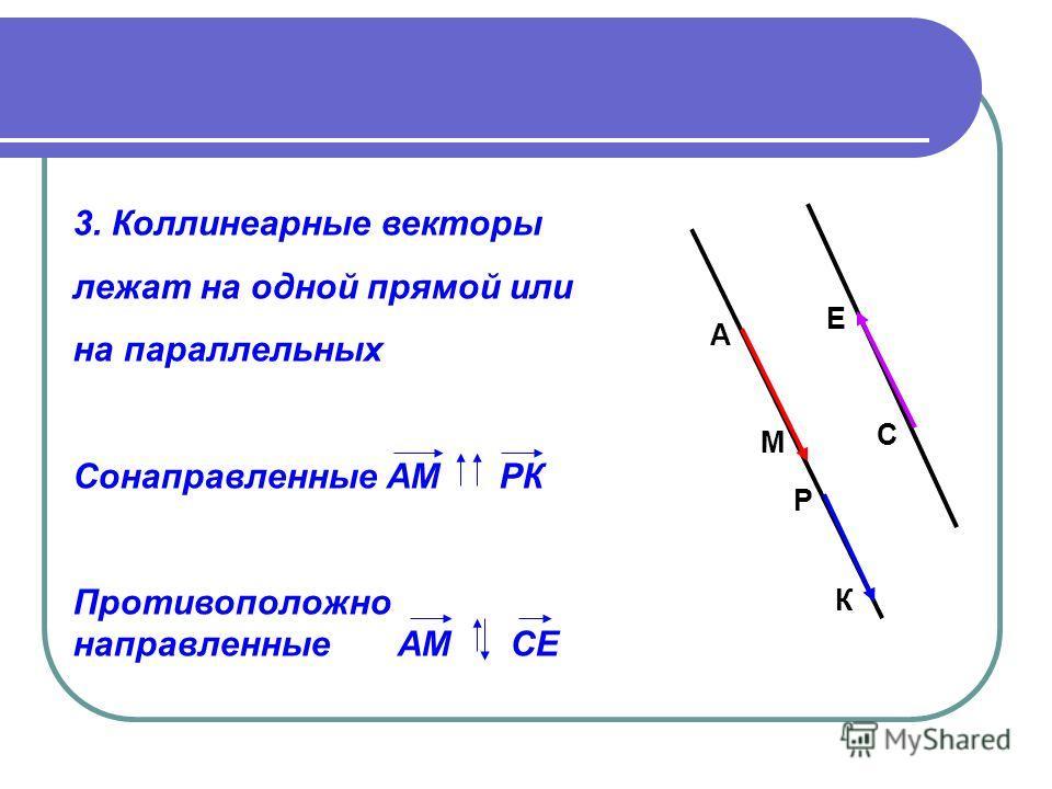 3. Коллинеарные векторы лежат на одной прямой или на параллельных Сонаправленные АМ РК Противоположно направленные АМ СЕ А М Р К С Е