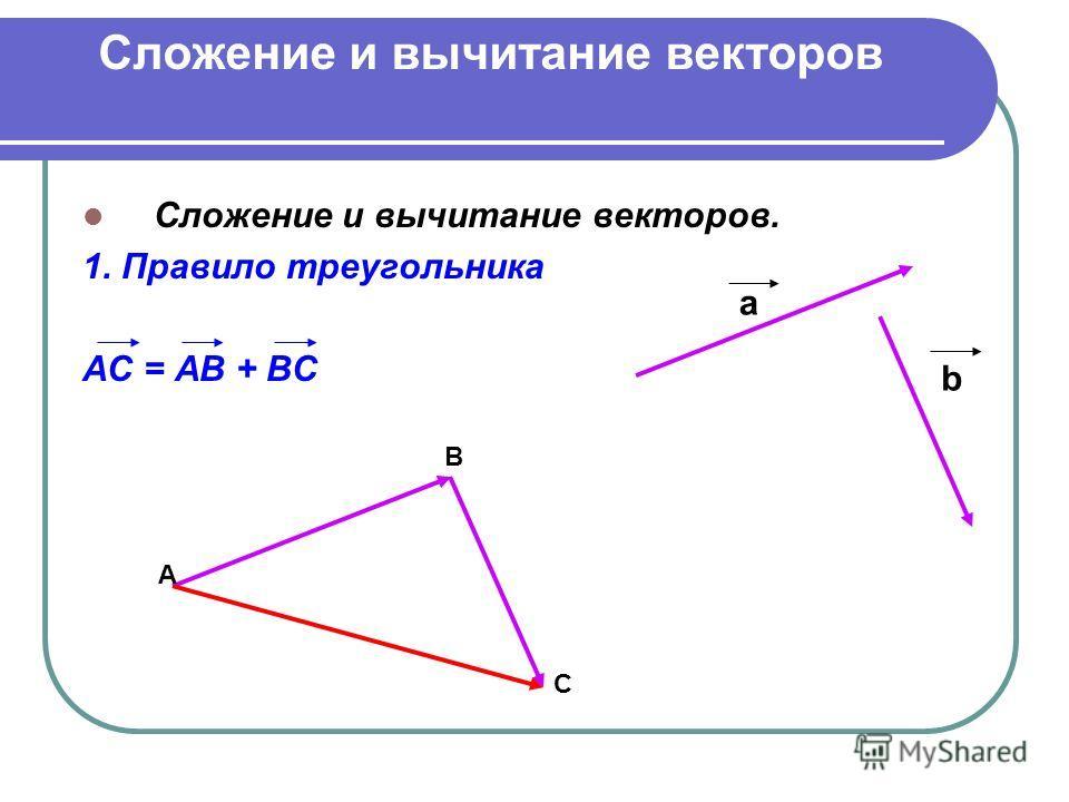 Сложение и вычитание векторов Сложение и вычитание векторов. 1. Правило треугольника АС = АВ + ВС А В С a b