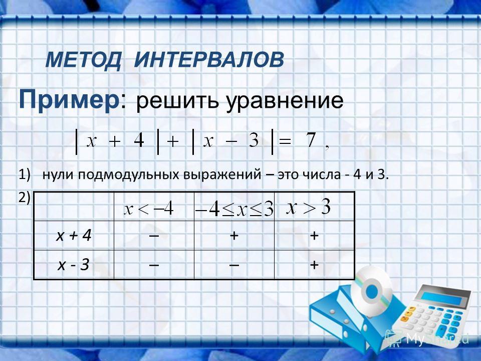 Пример: решить уравнение 1)нули подмодульных выражений – это числа - 4 и 3. 2) x + 4++ x - 3+ МЕТОД ИНТЕРВАЛОВ