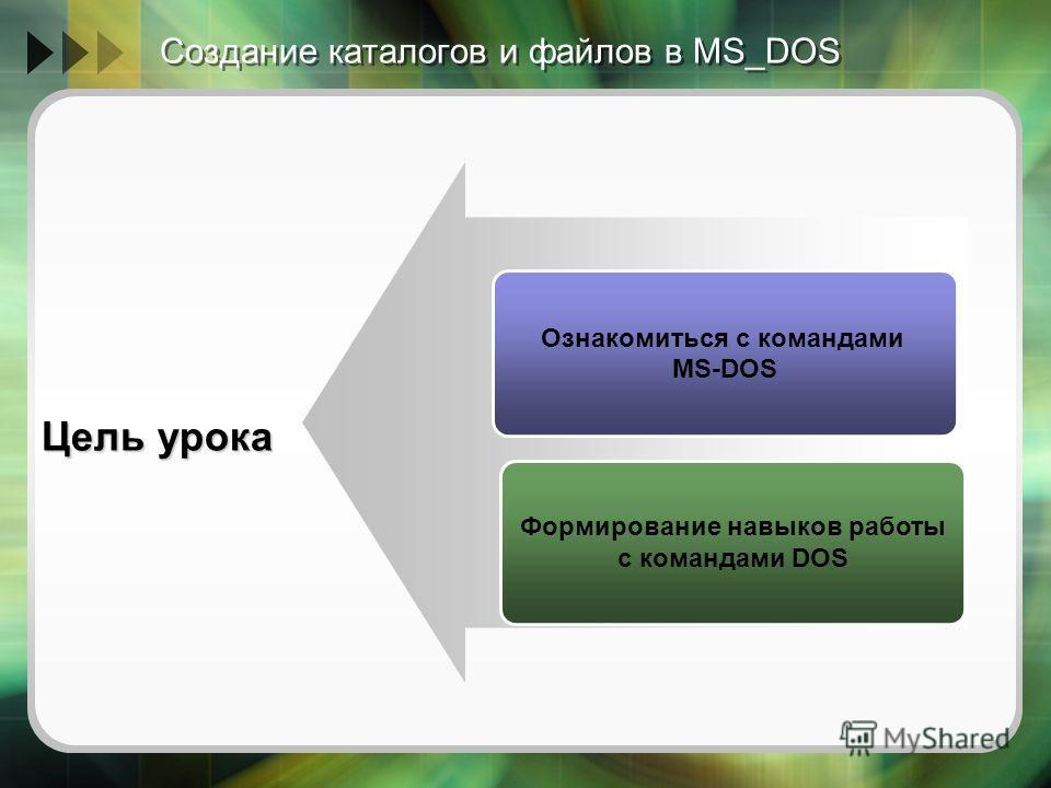 Ознакомиться с командами MS-DOS Формирование навыков работы с командами DOS Цель урока Создание каталогов и файлов в MS_DOS