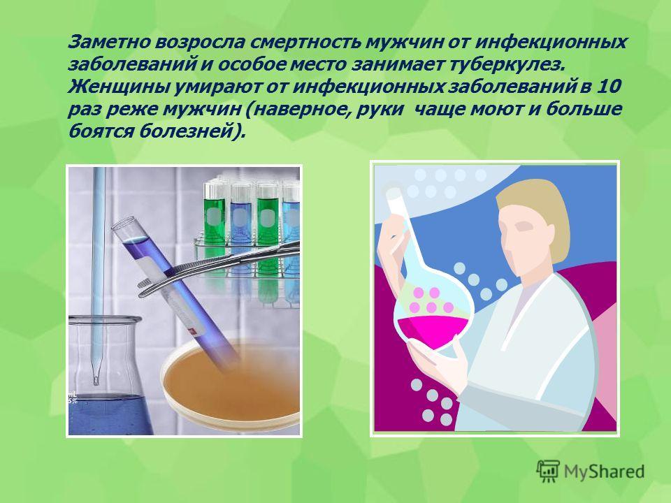 Заметно возросла смертность мужчин от инфекционных заболеваний и особое место занимает туберкулез. Женщины умирают от инфекционных заболеваний в 10 раз реже мужчин (наверное, руки чаще моют и больше боятся болезней).