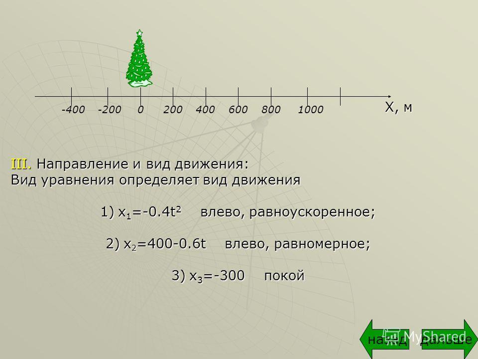 X, м 02004006008001000-200-400 III. Направление и вид движения: Вид уравнения определяет вид движения 1)x 1 =-0.4t 2 влево, равноускоренное; 2)x 2 =400-0.6tвлево, равномерное; 2)x 2 =400-0.6t влево, равномерное; 3)x 3 =-300покой 3)x 3 =-300 покой дал