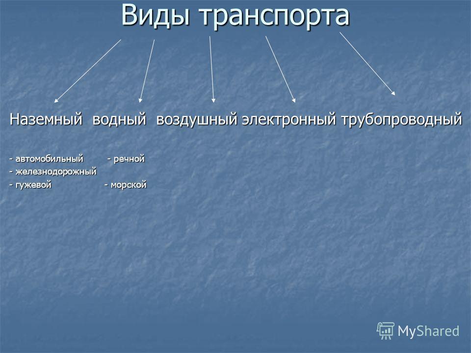 Виды транспорта Наземный водный воздушный электронный трубопроводный Наземный водный воздушный электронный трубопроводный - автомобильный - речной - автомобильный - речной - железнодорожный - железнодорожный - гужевой - морской - гужевой - морской
