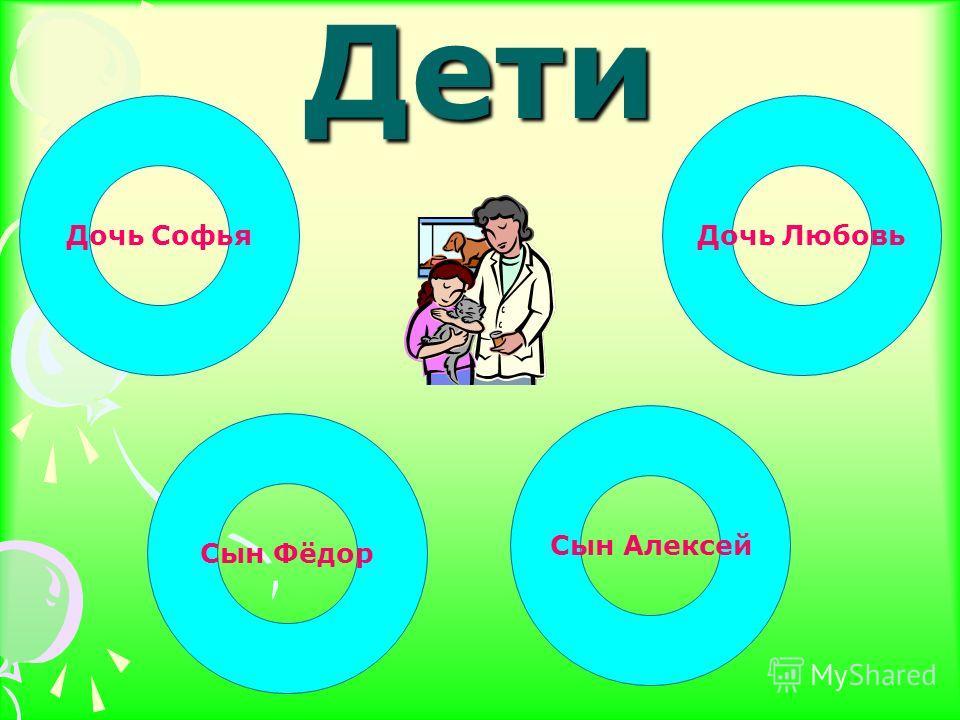 Дети Дочь СофьяДочь Любовь Сын Фёдор Сын Алексей