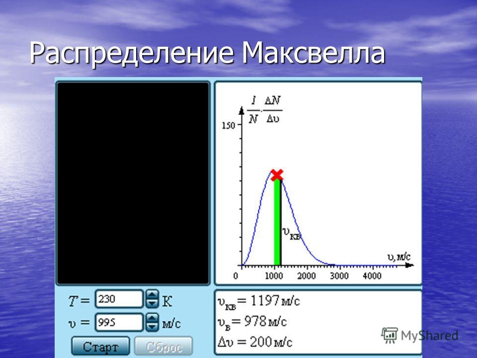 Распределение Максвелла