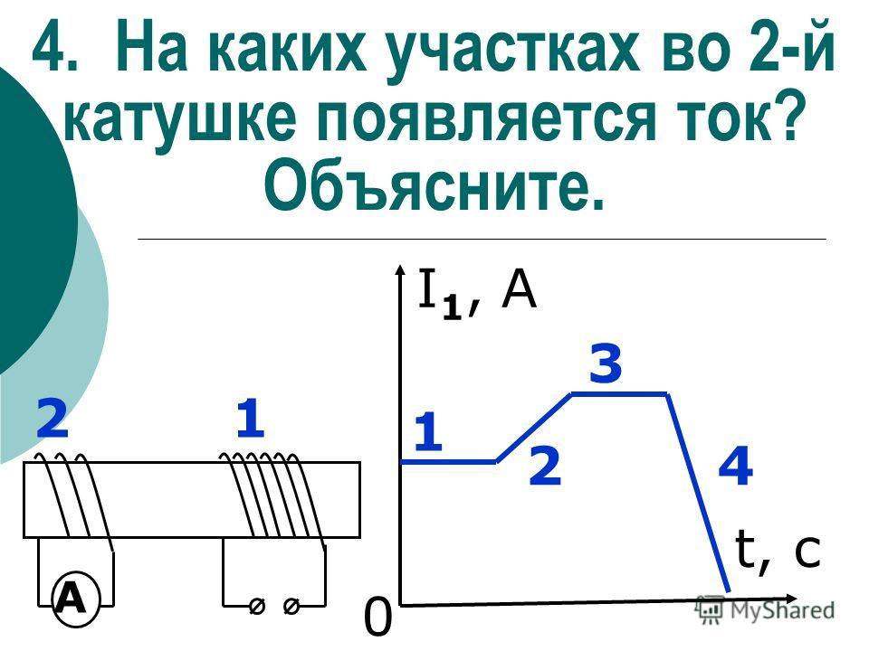 4. На каких участках во 2-й катушке появляется ток? Объясните. I 1, А 0 t, с 1 24 3 А 12