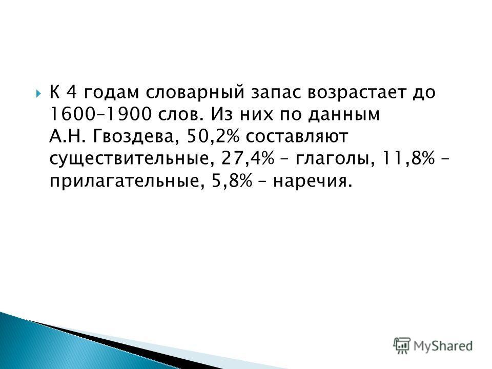 К 4 годам словарный запас возрастает до 1600–1900 слов. Из них по данным А.Н. Гвоздева, 50,2% составляют существительные, 27,4% – глаголы, 11,8% – прилагательные, 5,8% – наречия.