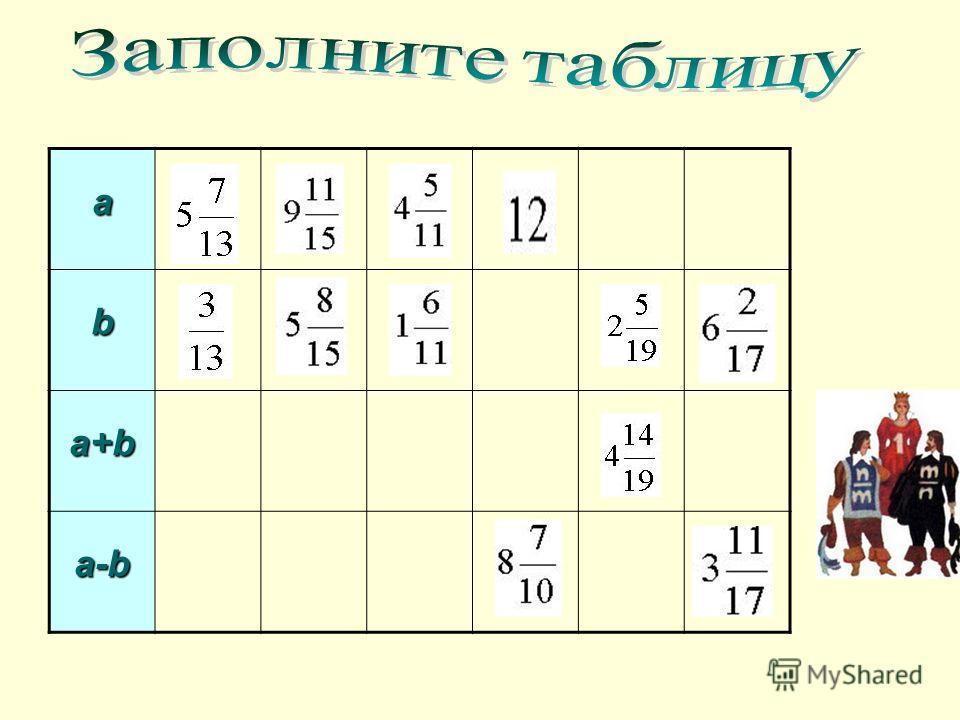 Решите примеры, запишите ответы в порядке возрастания и расшифруйте фамилию греческого монаха, ученого-математика, который в XIII веке ввел название числитель и знаменатель: ПЛА НУ Д
