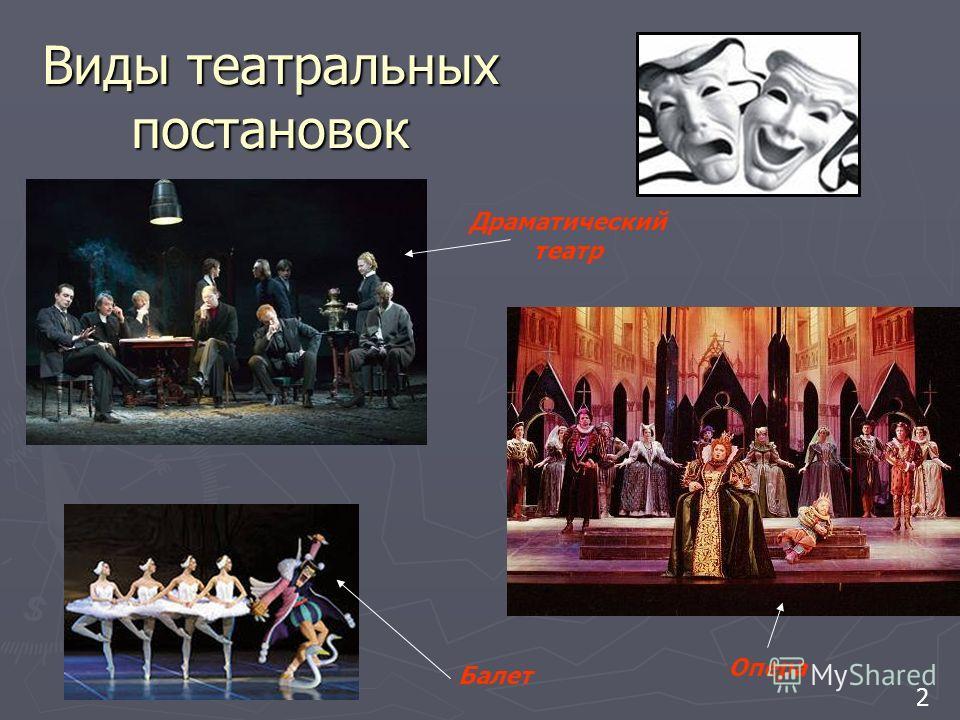 Виды театральных постановок Драматический театр Опера Балет 2