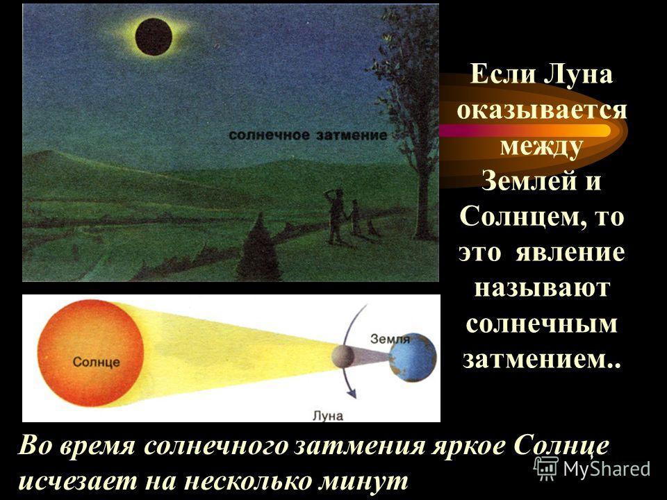Иногда во время вращения Земли вокруг Солнца она оказывается между ним и Луной.Такое явление называют лунным затмением. Лунное затмение продолжается не более 1 часа.Луна выглядит очень тускло.