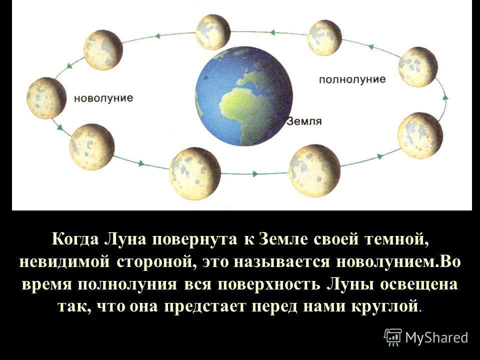 На Луне нет воздуха и воды.Здесь не может существовать ничто живое.